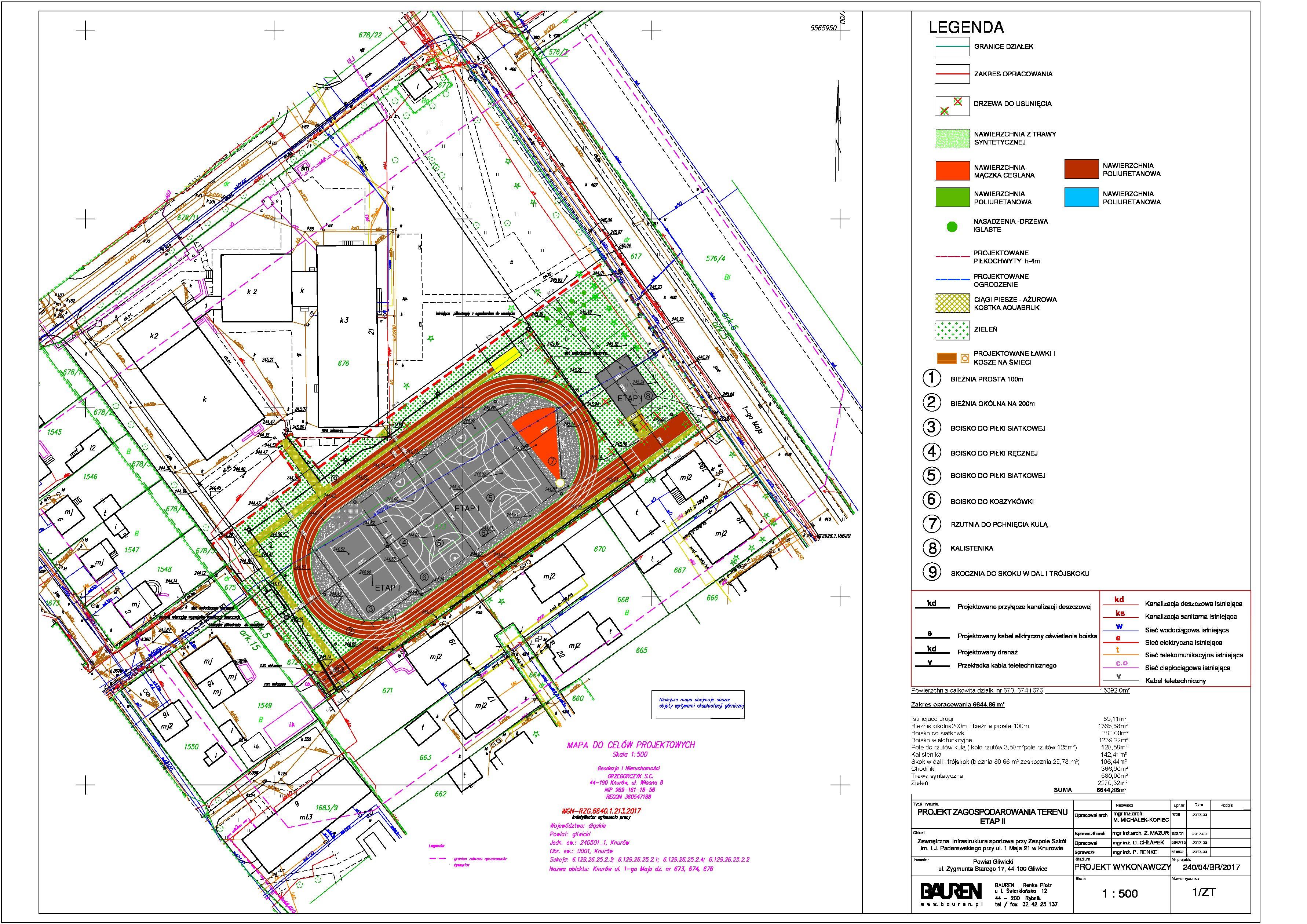 Budowa obiektów lekkoatletycznych przy LO -weź udział w konsultacjach społecznych